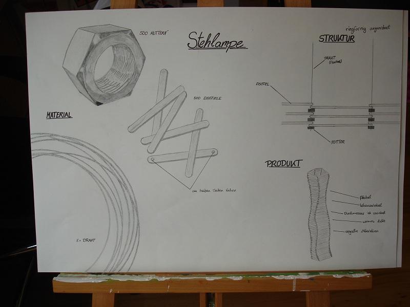Alex for Mappe produktdesign