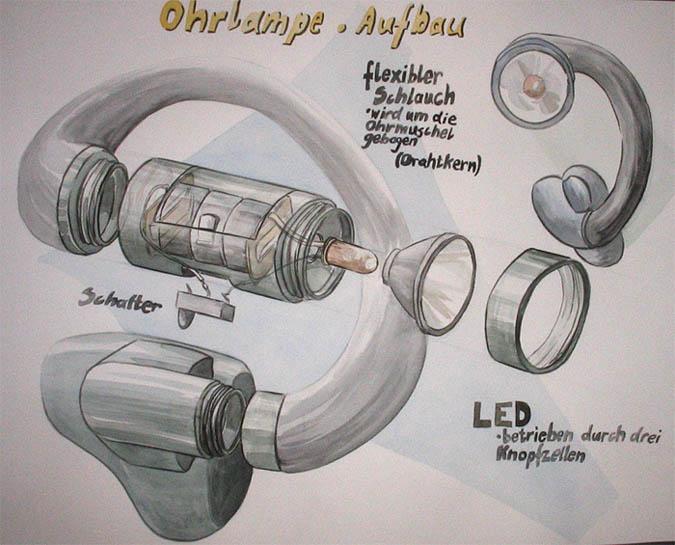 Jonas ruf for Industriedesign wuppertal